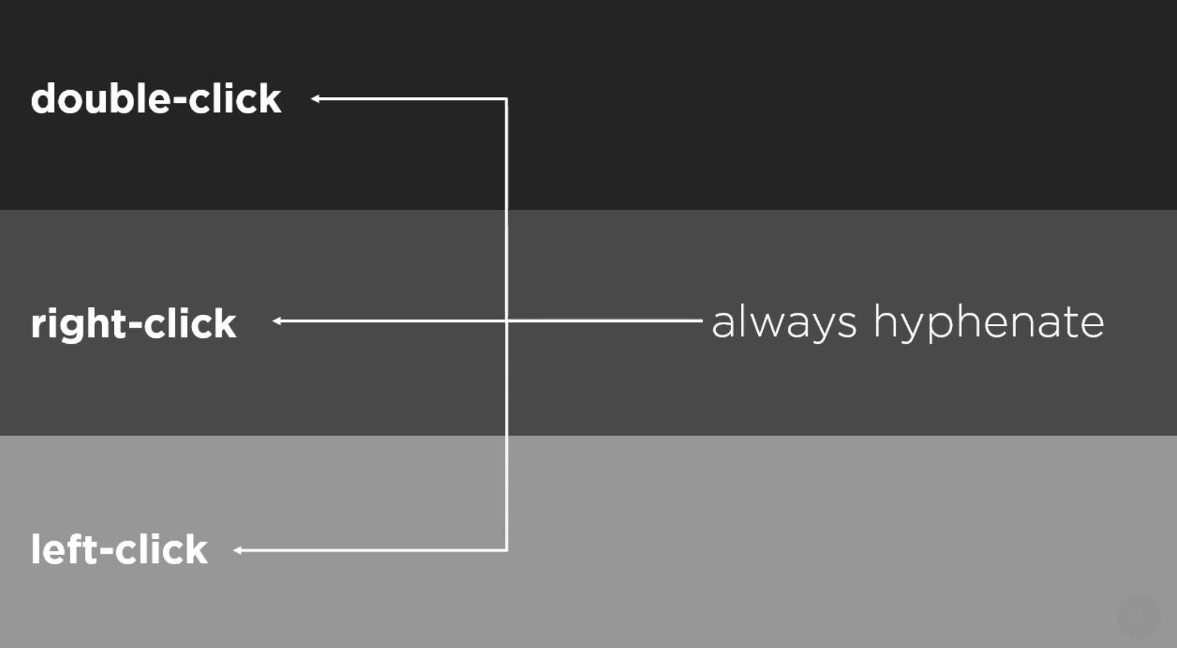 always hyphenate